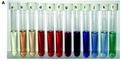 Colores que toma una suspensión coloidal de nano partículas de plata de diversos tamaños <30nm y formas (esfera, varilla, triángulo, galleta en diferentes proporciones.