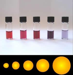 Resonancia del plasmón de la superficie (RPS); propiedades optoelectrónicas
