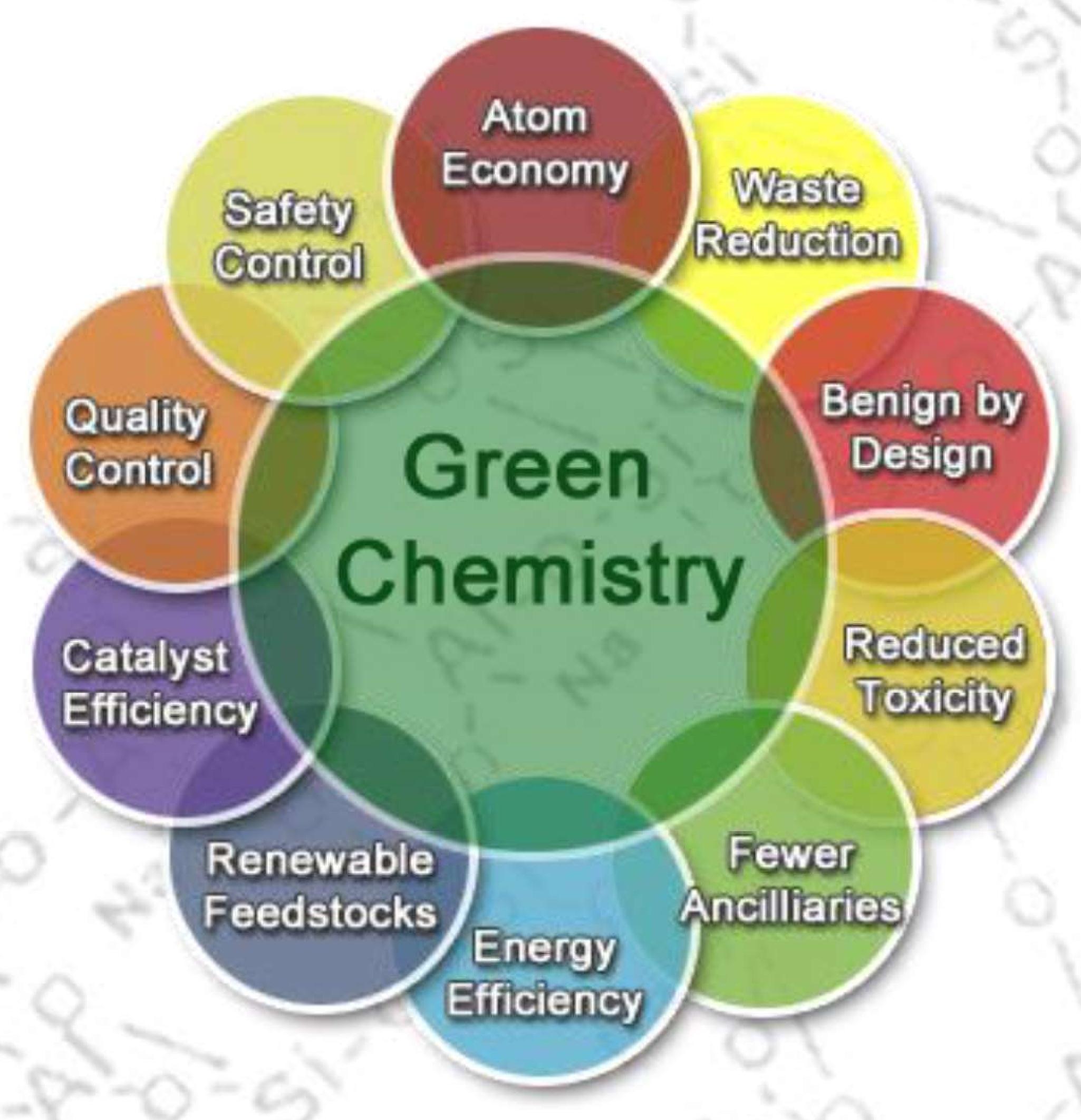 Cementos alternativos al cemento portland: Quimica verde