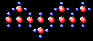 Fibras de Polipropileno