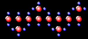 Polipropileno; estructura molecular sindiotáctica; la molécula CH3