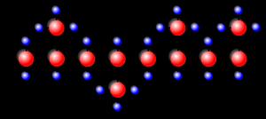 Estructura cristalina Alfa (monoclínico); E.M. Isotáctica PP: Dimensiones de los cristalitos