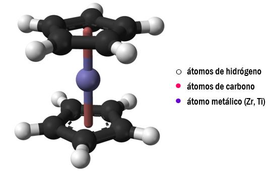 Catalizador metaloceno. Estructura molecular 3D