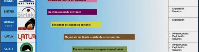 Construcción de túneles. La seguridad